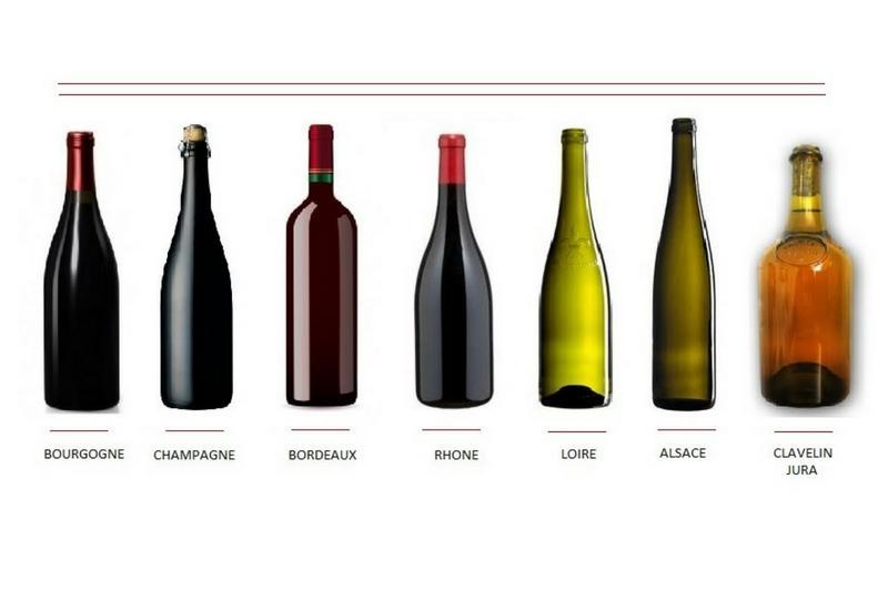 Ce este important în alegerea unui vin? Cum ne dăm seama dacă e bun? 1